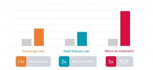 IMEX Stats Giant iTab Co-Creatie Buro